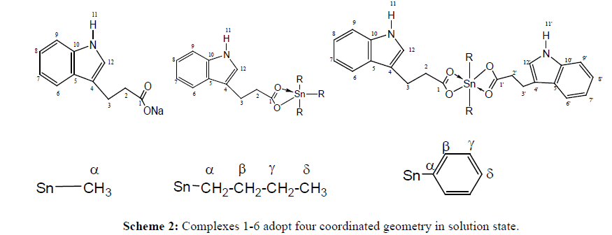Der-Chemica-Sinica-Complexes
