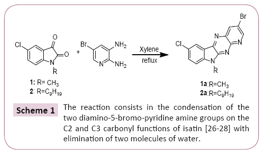 applied-microbiology-and-biochemistry-condensation