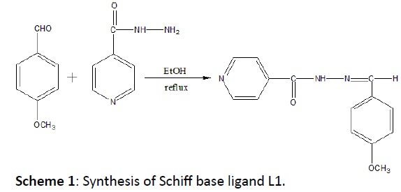 applied-science-Schiff-base-ligand