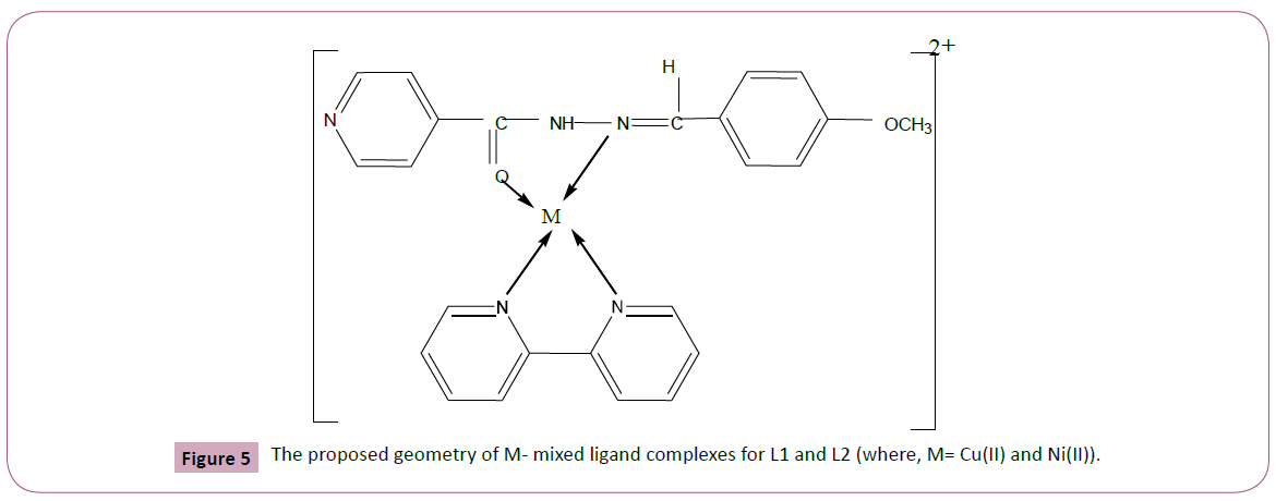 applied-science-mixed-ligand-complexes