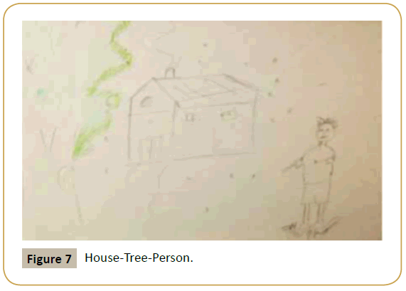 blood-pressure-House-Tree-Person