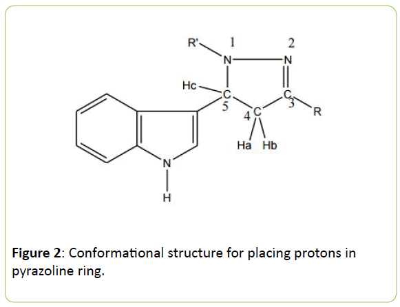british-biomedical-Conformational-structure