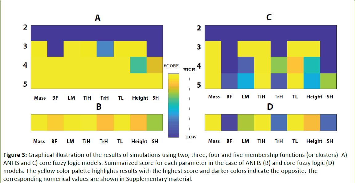 british-biomedical-bulletin-numerical-values