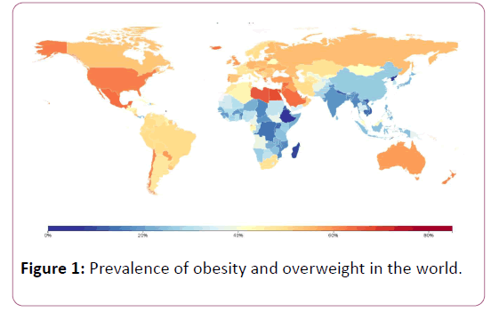 childhood-obesity-overweight