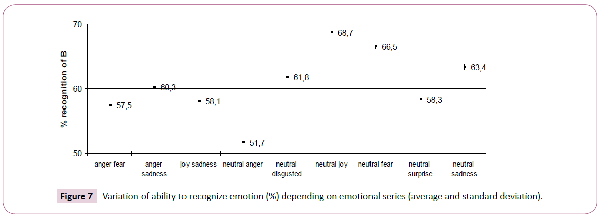 clinical-psychiatry-emotional-series