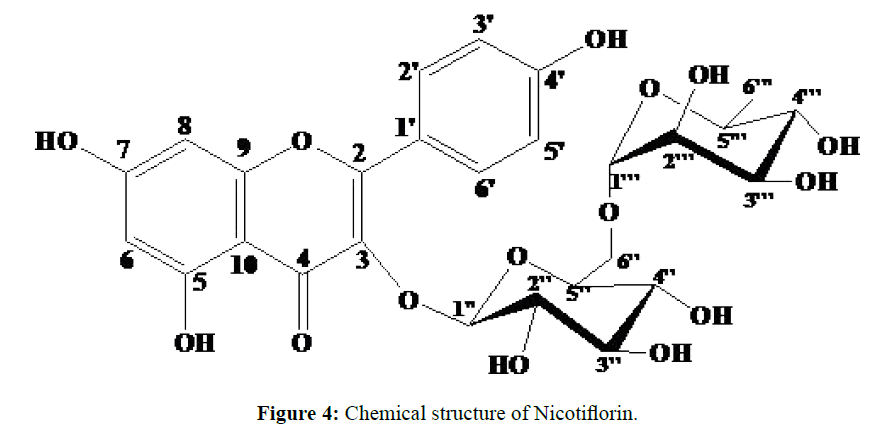 der-chemica-sinica-Chemical-structure