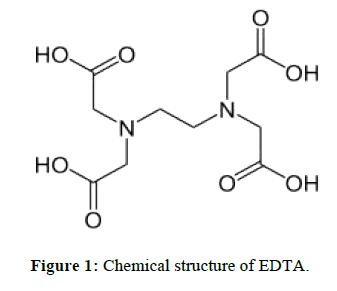 der-chemica-sinica-Chemical-structure-EDTA
