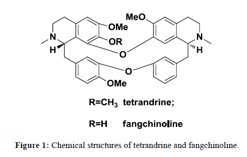 der-chemica-sinica-Chemical-structures-tetrandrine