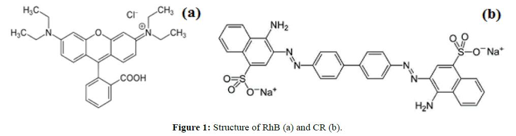der-chemica-sinica-Structure