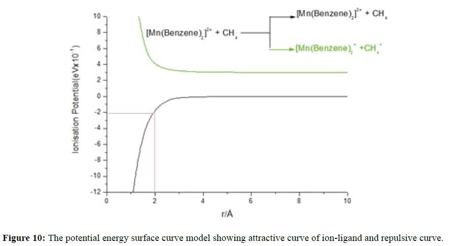 der-chemica-sinica-ion-ligand