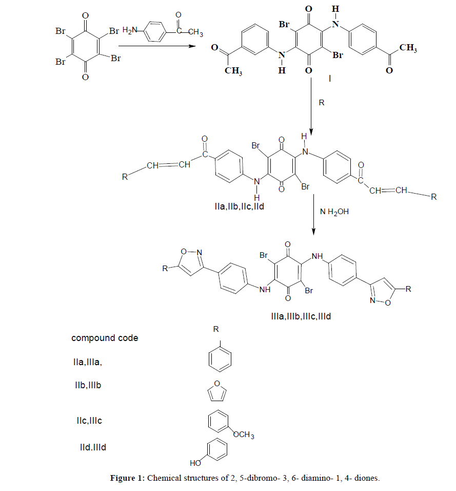 der-pharmacia-sinica-Chemical-structures