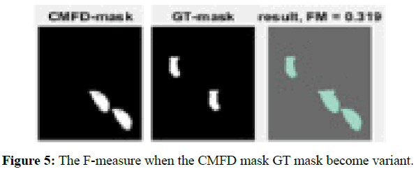 engineering-survey-GT-mask
