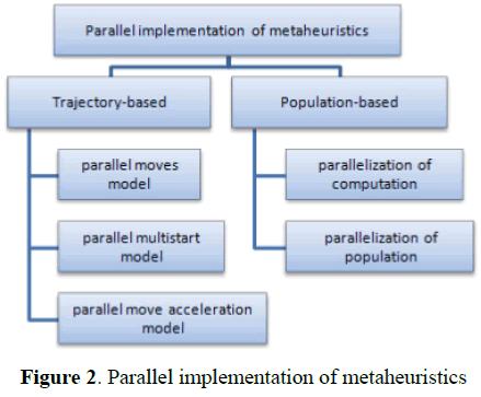 engineering-survey-Parallel-implementation