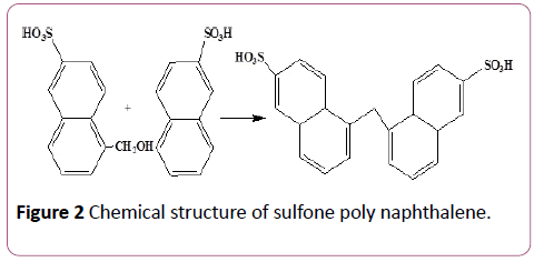 The effect of polymeric admixtures of water reduce of environmental research poly naphthalene ccuart Choice Image