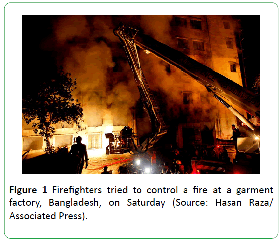 global-environment-health-safety-control-fire