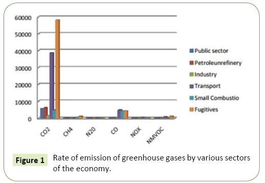 global-journal-of-research-and-review-greenhouse
