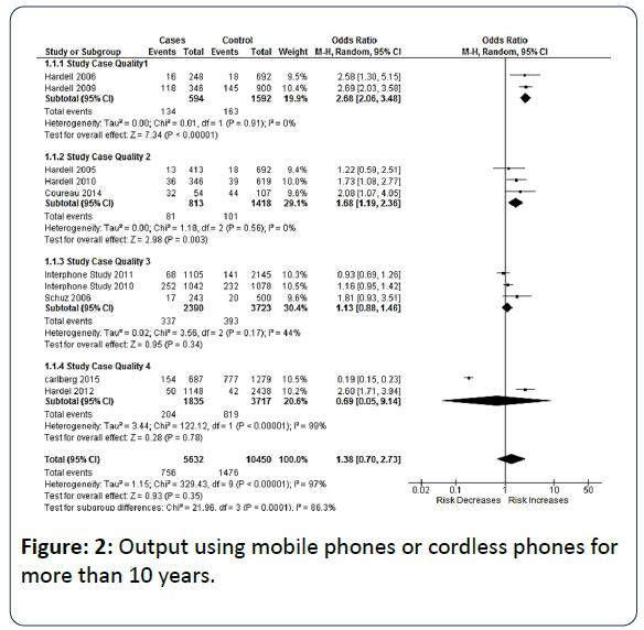 journal-healthcare-hygiene-mobile-phones