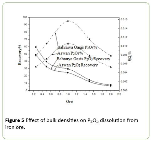 journal-molecular-microbiology-densities