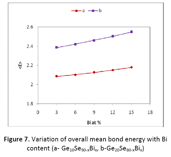 research-review-maternal-energy