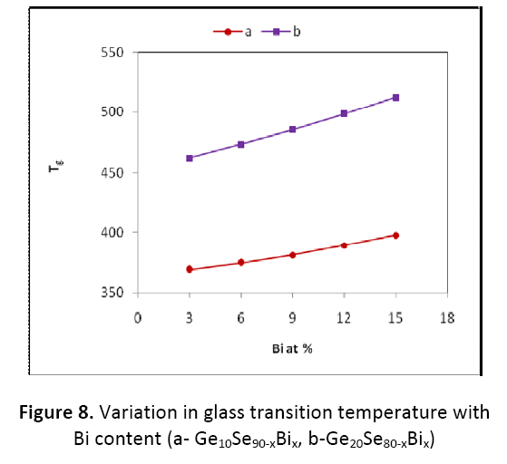 research-review-maternal-temperature