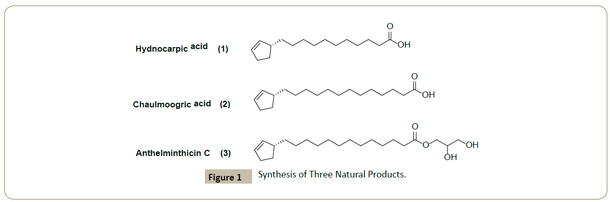 synthesis-catalysis-Natural-Products