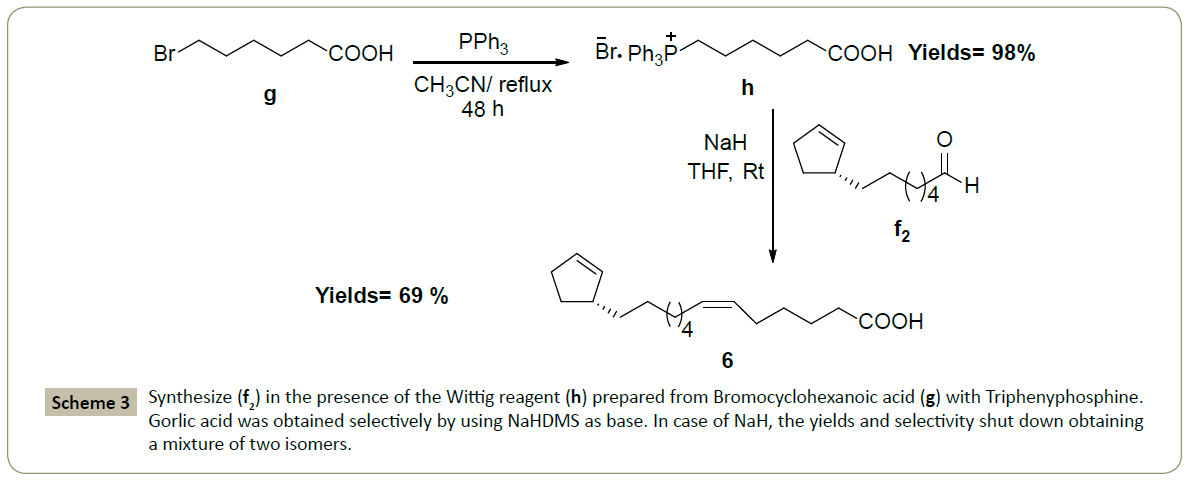 synthesis-catalysis-Wittig-reagent