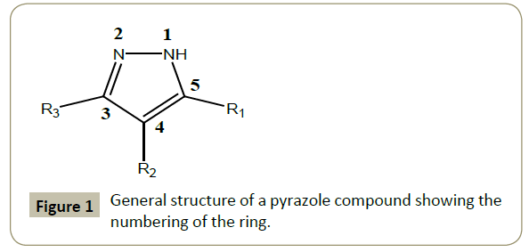synthesis-catalysis-pyrazole-compound