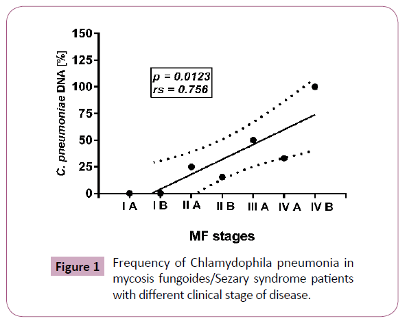transmitted-diseases-and-immunity-pneumonia